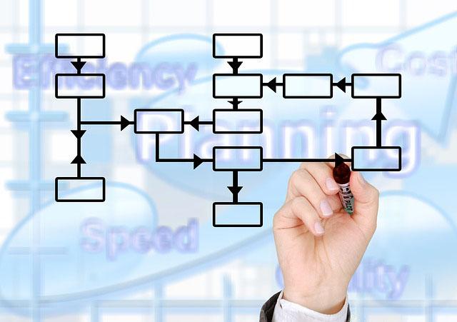Profesión de empleado de oficina de servicios estadísticos, financieros o bancarios.